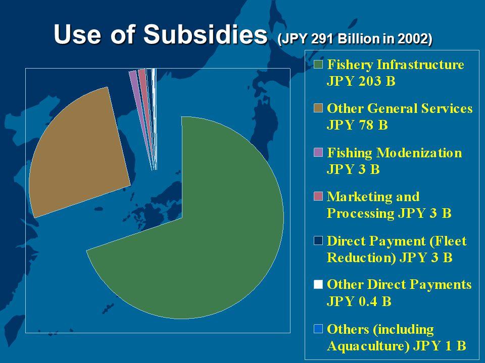 Use of Subsidies (JPY 291 Billion in 2002)