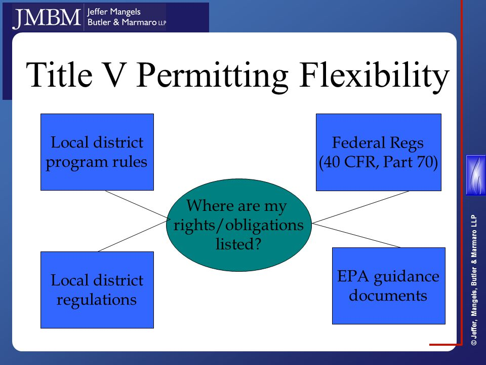 © Jeffer, Mangels, Butler & Marmaro LLP Title V Permitting Flexibility Where are my rights/obligations listed.