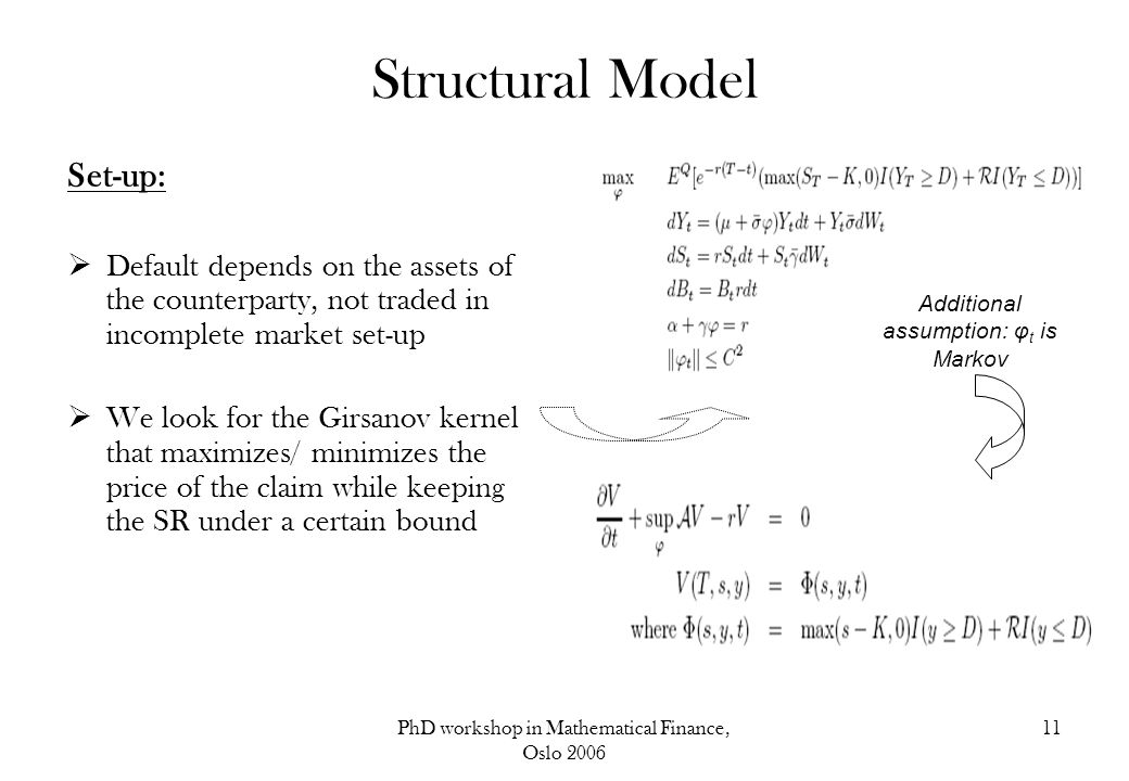 PhD workshop in Mathematical Finance, Oslo 2006 11 Structural Model Set-up:  Default depends on the assets of the counterparty, not traded in incomplete market set-up  We look for the Girsanov kernel that maximizes/ minimizes the price of the claim while keeping the SR under a certain bound Additional assumption: φ t is Markov