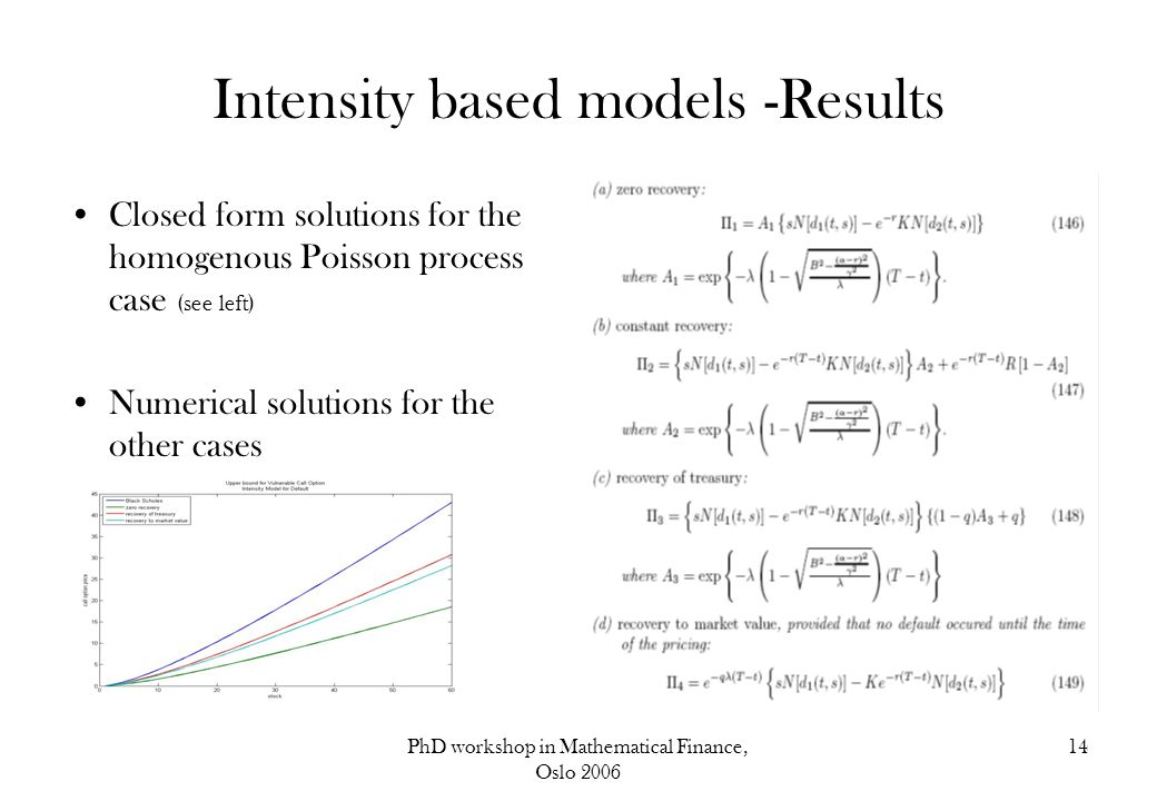 PhD workshop in Mathematical Finance, Oslo 2006 14 Intensity based models -Results Closed form solutions for the homogenous Poisson process case (see