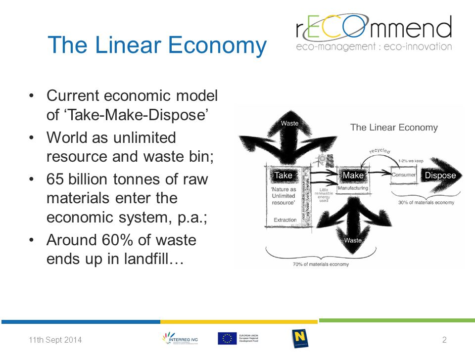 The Linear Economy 11th Sept 20142 Current economic model of 'Take-Make-Dispose' World as unlimited resource and waste bin; 65 billion tonnes of raw m