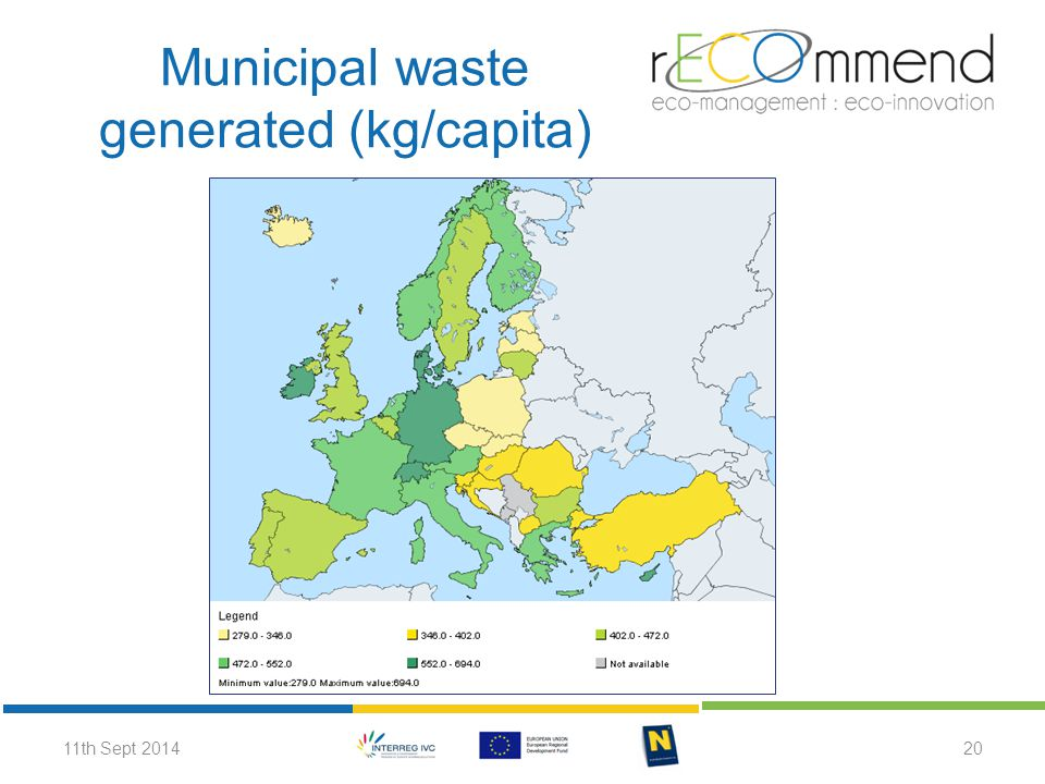 Municipal waste generated (kg/capita) 2011th Sept 2014