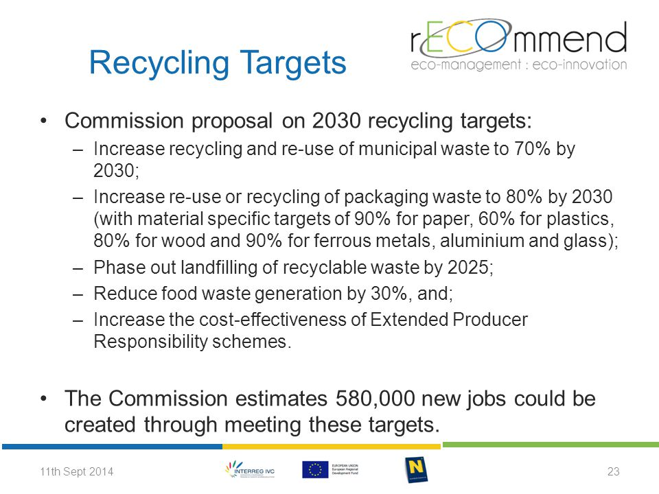 Commission proposal on 2030 recycling targets: –Increase recycling and re-use of municipal waste to 70% by 2030; –Increase re-use or recycling of packaging waste to 80% by 2030 (with material specific targets of 90% for paper, 60% for plastics, 80% for wood and 90% for ferrous metals, aluminium and glass); –Phase out landfilling of recyclable waste by 2025; –Reduce food waste generation by 30%, and; –Increase the cost-effectiveness of Extended Producer Responsibility schemes.