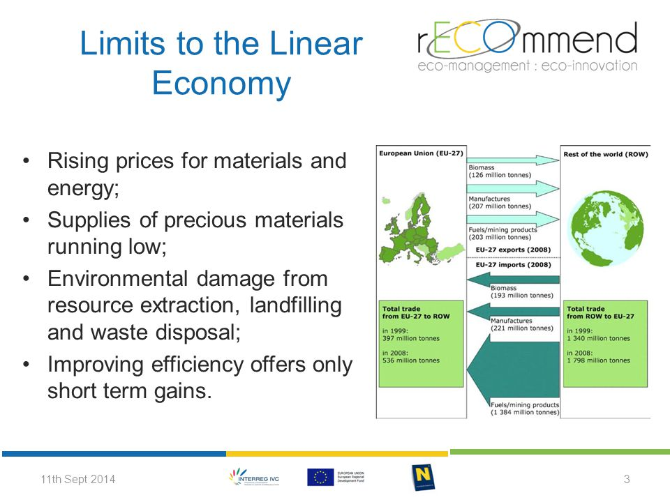 Impact on Companies Natural resources make up 45- 50% of costs for the average manufacturing company; Labour costs are falling as a percentage of total costs, whilst materials and energy costs rise; Small Business Act (2010) estimates that better resource use could save European industry €630billion; 411th Sept 2014