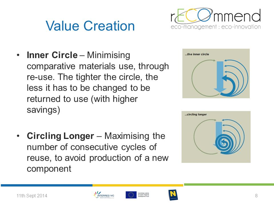 Value Creation 9 Cascading – Diversified re-use across the value chain, substituting previously used virgin materials with existing materials (including symbiosis); Pure inputs – Avoidance of contaminated materials to increase collection and re-use efficiency whilst maintaining quality.
