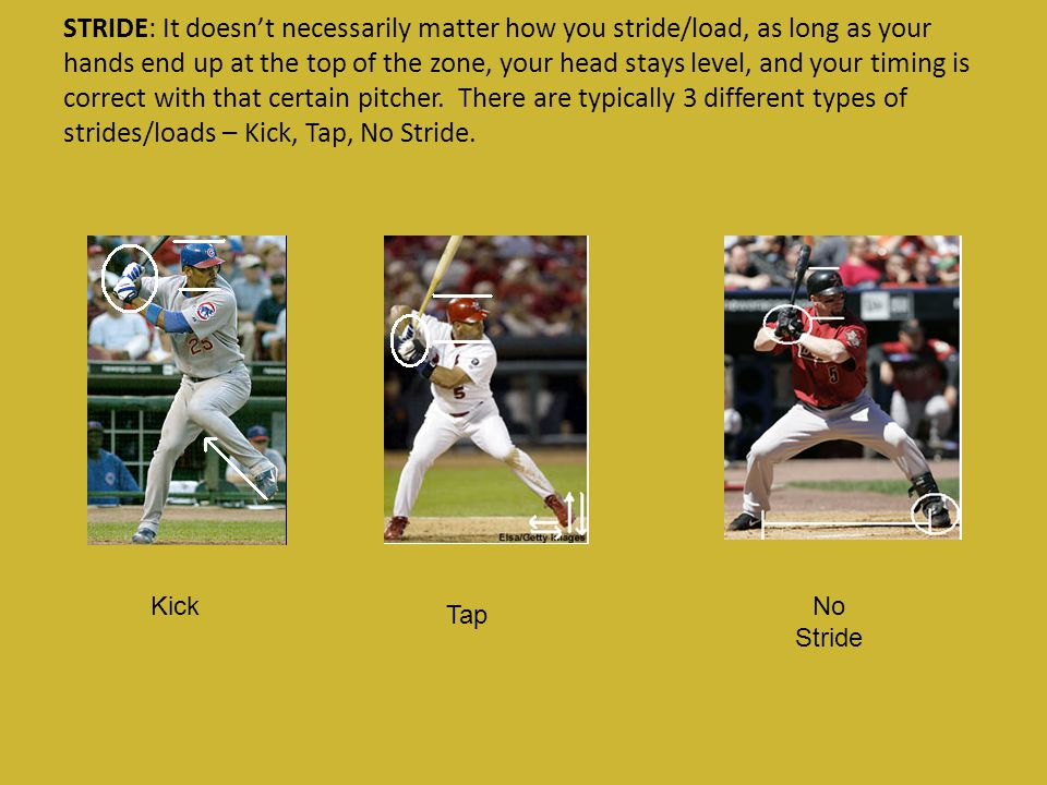 Point of contact Inside the ball Firm front side toe over heel hands in front of barrel