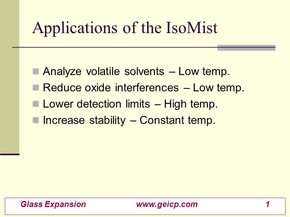 Glass Expansion www.geicp.com 1 IsoMist on Optima 2100DV