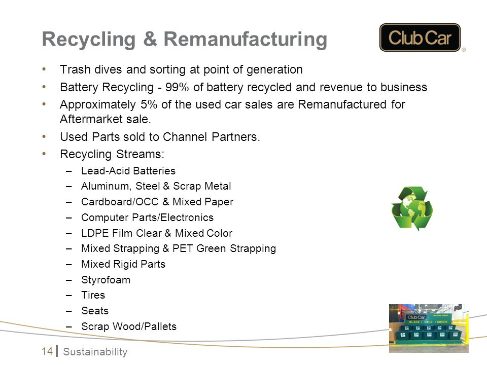 Sustainability 14 Recycling & Remanufacturing Trash dives and sorting at point of generation Battery Recycling - 99% of battery recycled and revenue to business Approximately 5% of the used car sales are Remanufactured for Aftermarket sale.