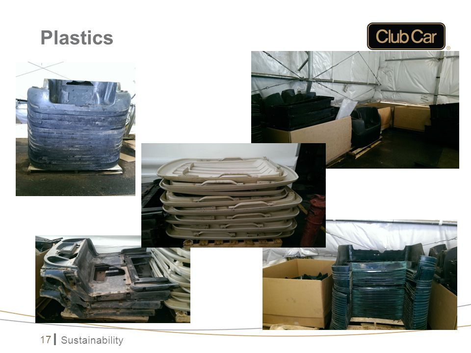 Sustainability 17 Plastics