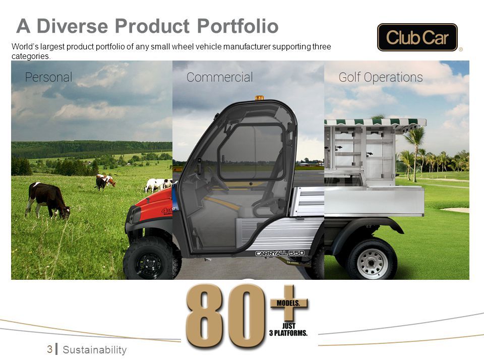 Sustainability 3 A Diverse Product Portfolio World's largest product portfolio of any small wheel vehicle manufacturer supporting three categories.