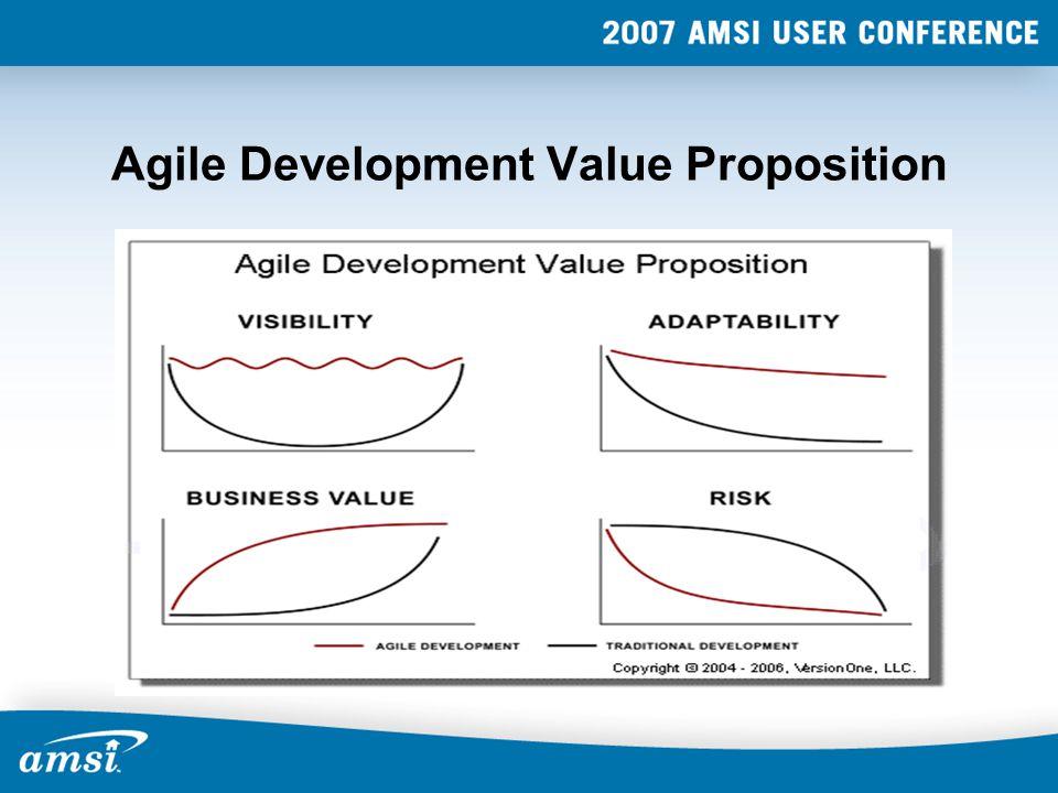 Agile Development Value Proposition
