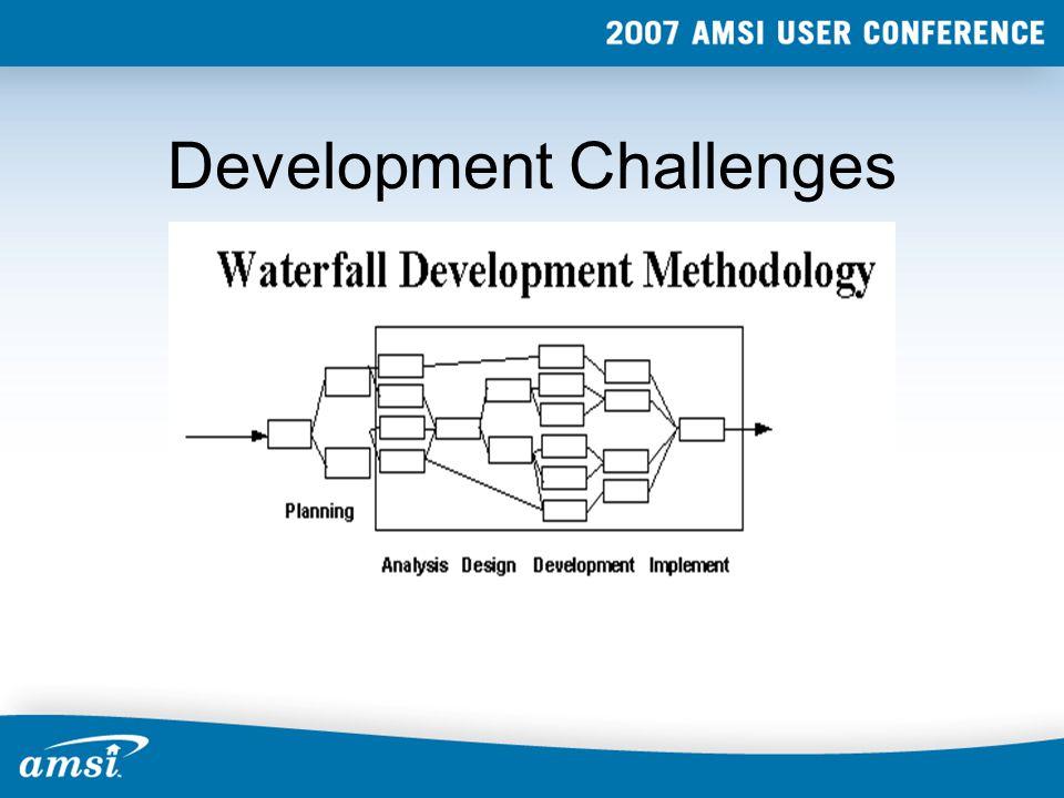 Development Challenges