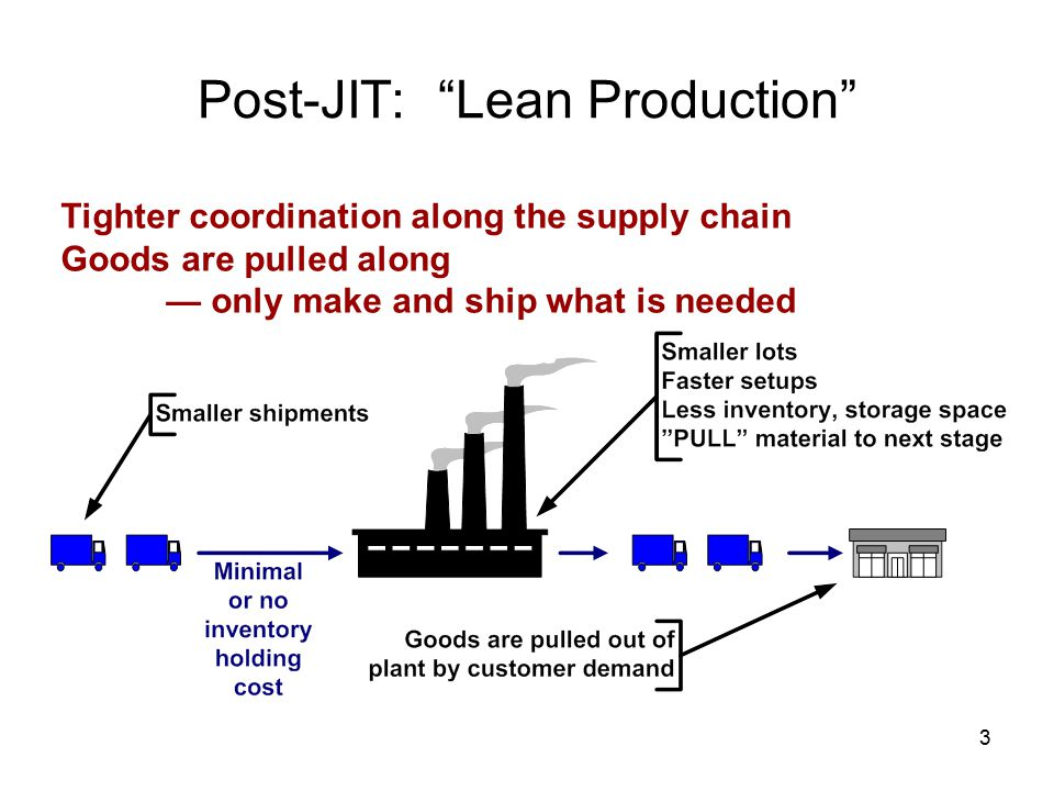 4 JIT Goals (throughout the supply chain) Eliminate disruptions Make the system flexible Reduce setup times and lead times Minimize inventory Eliminate waste