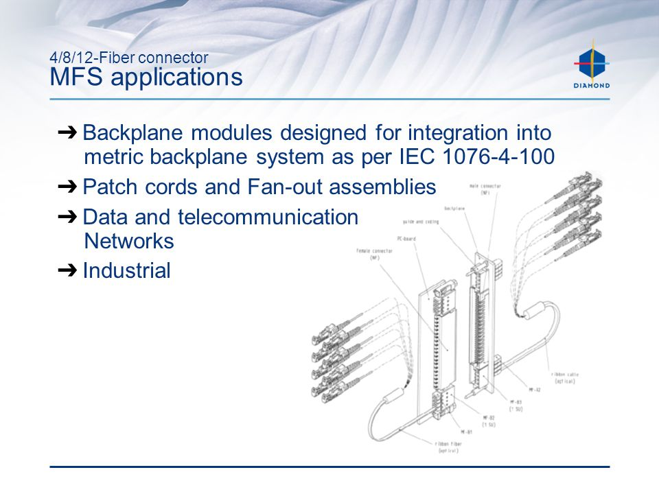 4/8/12-Fiber connector MFS applications ➔ Backplane modules designed for integration into metric backplane system as per IEC 1076-4-100 ➔ Patch cords and Fan-out assemblies ➔ Data and telecommunication Networks ➔ Industrial