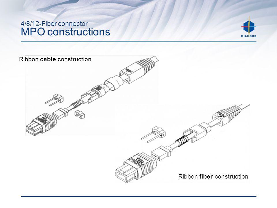 4/8/12-Fiber connector MPO constructions Ribbon fiber construction Ribbon cable construction