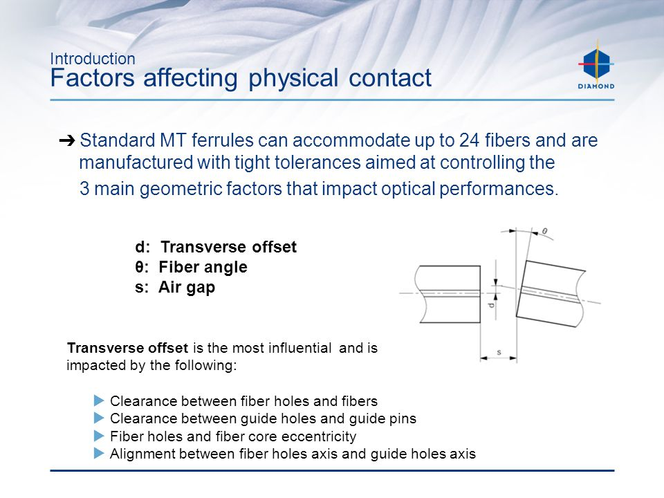 Introduction Factors affecting physical contact ➔ Standard MT ferrules can accommodate up to 24 fibers and are manufactured with tight tolerances aimed at controlling the 3 main geometric factors that impact optical performances.