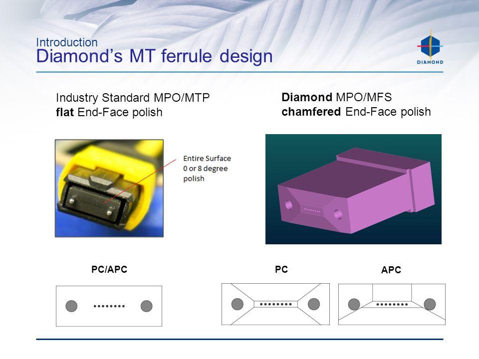Introduction Diamond's MT ferrule design Industry Standard MPO/MTP flat End-Face polish Diamond MPO/MFS chamfered End-Face polish PC/APC PC APC