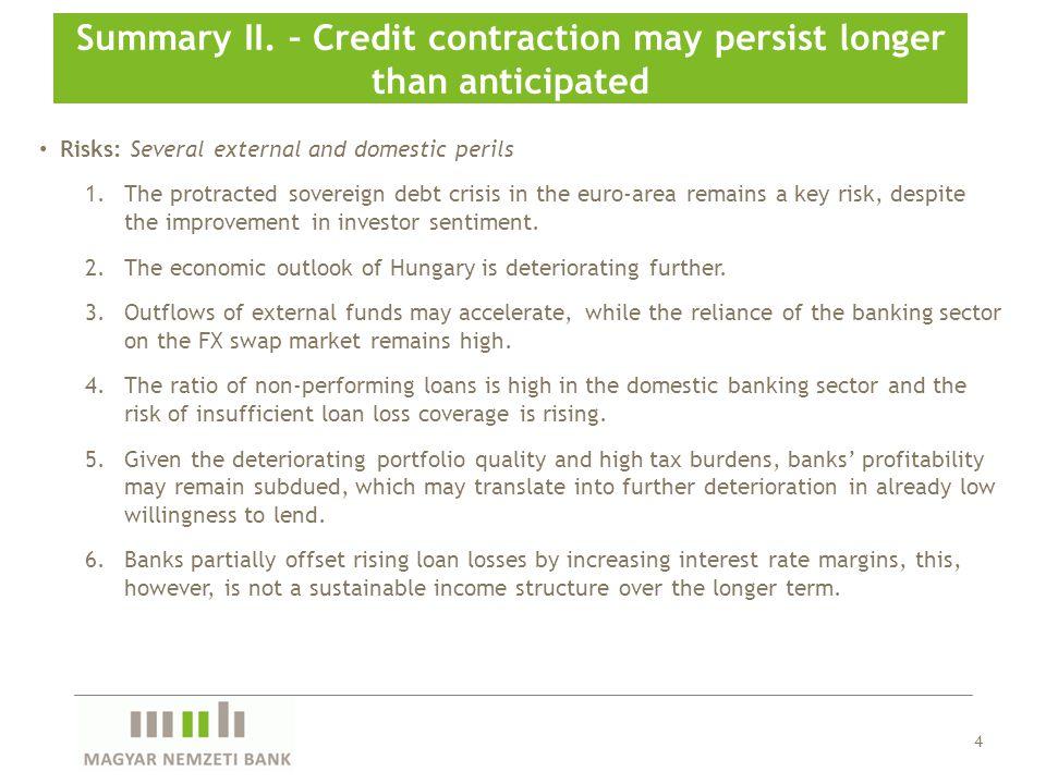 15 The stress scenario of liquidity stress test Source: MNB.