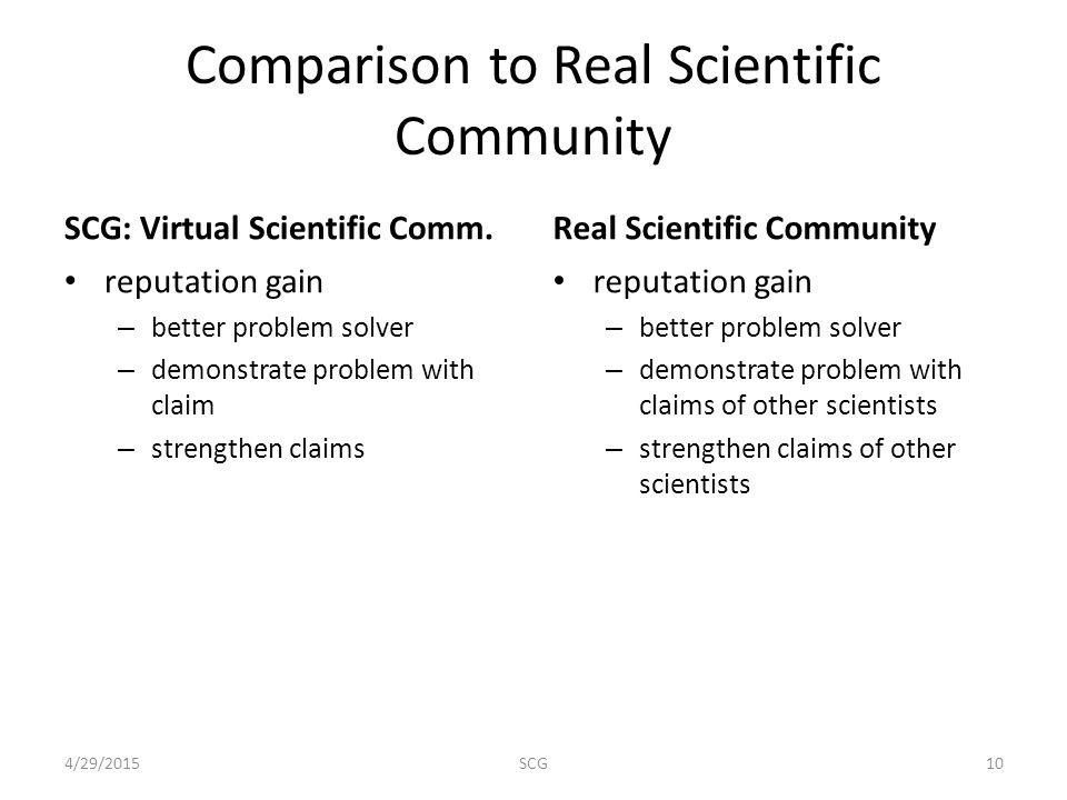 Comparison to Real Scientific Community SCG: Virtual Scientific Comm. reputation gain – better problem solver – demonstrate problem with claim – stren