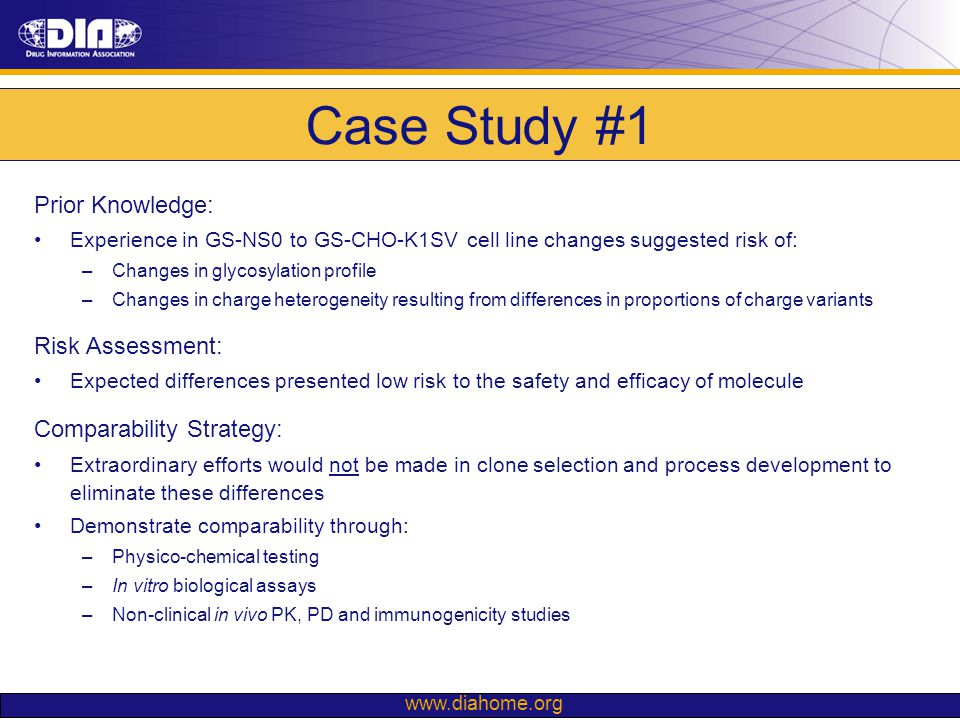www.diahome.org Case Study #1 Prior Knowledge: Experience in GS-NS0 to GS-CHO-K1SV cell line changes suggested risk of: –Changes in glycosylation prof