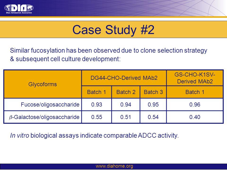 www.diahome.org Case Study #2 Glycoforms DG44-CHO-Derived MAb2 GS-CHO-K1SV- Derived MAb2 Batch 1Batch 2Batch 3Batch 1 Fucose/oligosaccharide0.930.940.
