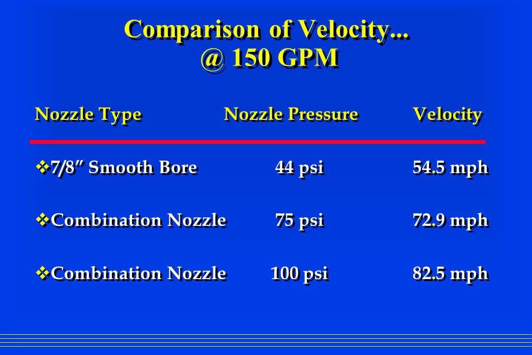 """Comparison of Velocity... @ 150 GPM Nozzle TypeNozzle PressureVelocity  7/8"""" Smooth Bore 44 psi54.5 mph  Combination Nozzle 75 psi72.9 mph  Combina"""