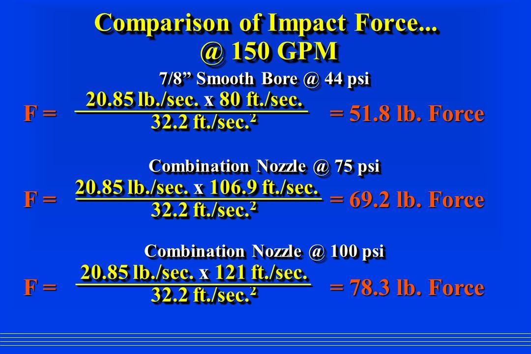 """7/8"""" Smooth Bore @ 44 psi 20.85 lb./sec. x 80 ft./sec. 20.85 lb./sec. x 80 ft./sec. 32.2 ft./sec. 2 32.2 ft./sec. 2 Combination Nozzle @ 75 psi 20.85"""
