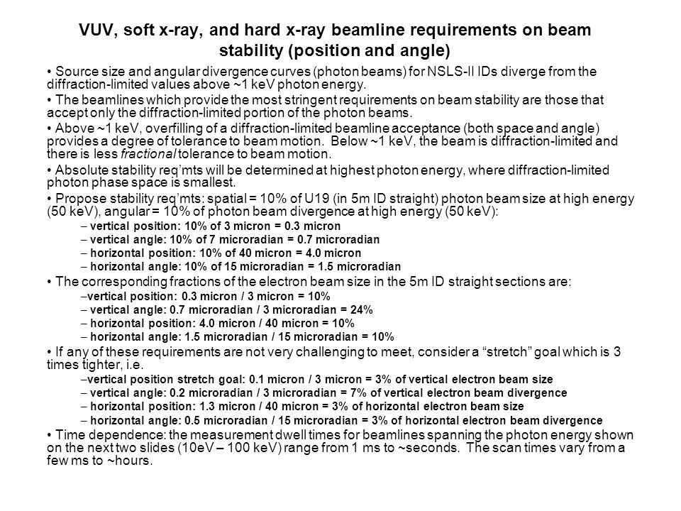 VUV, soft x-ray, and hard x-ray beamline requirements on beam stability (position and angle) Source size and angular divergence curves (photon beams) for NSLS-II IDs diverge from the diffraction-limited values above ~1 keV photon energy.