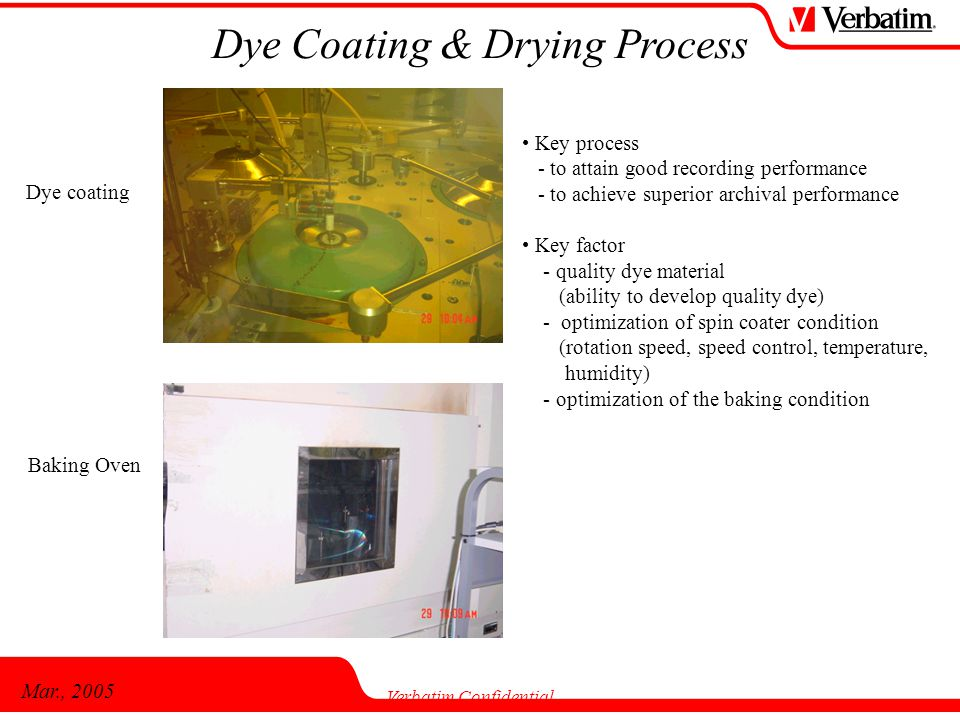 Mar., 2005 Verbatim Confidential Dye coating Baking Oven Dye Coating & Drying Process Key process - to attain good recording performance - to achieve