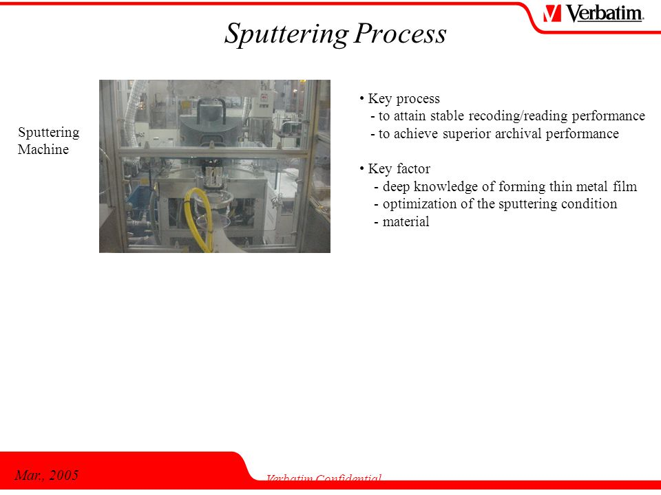 Mar., 2005 Verbatim Confidential Sputtering Process Key process - to attain stable recoding/reading performance - to achieve superior archival performance Key factor - deep knowledge of forming thin metal film - optimization of the sputtering condition - material Sputtering Machine