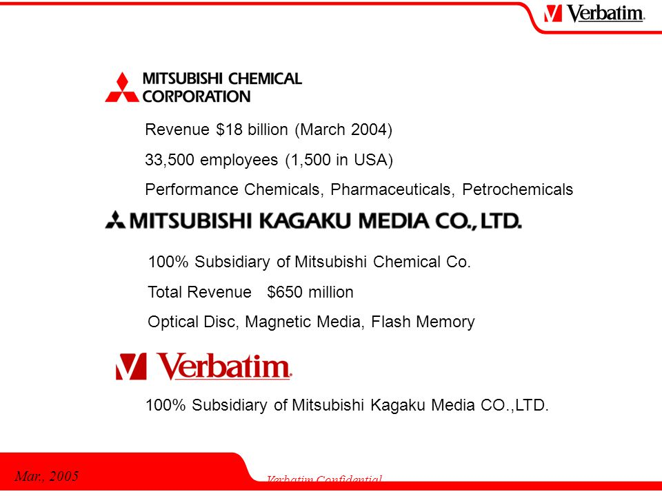Mar., 2005 Verbatim Confidential Verbatim / Mitsubishi Kagaku Media Group Vision & Mission Verbatim / MKM is an international sales, marketing and optical technology development organization known as the innovative market leader in removable storage media and related accessories providing reliable, unique technologies and products that are highly sought after and broadly distributed world-wide.