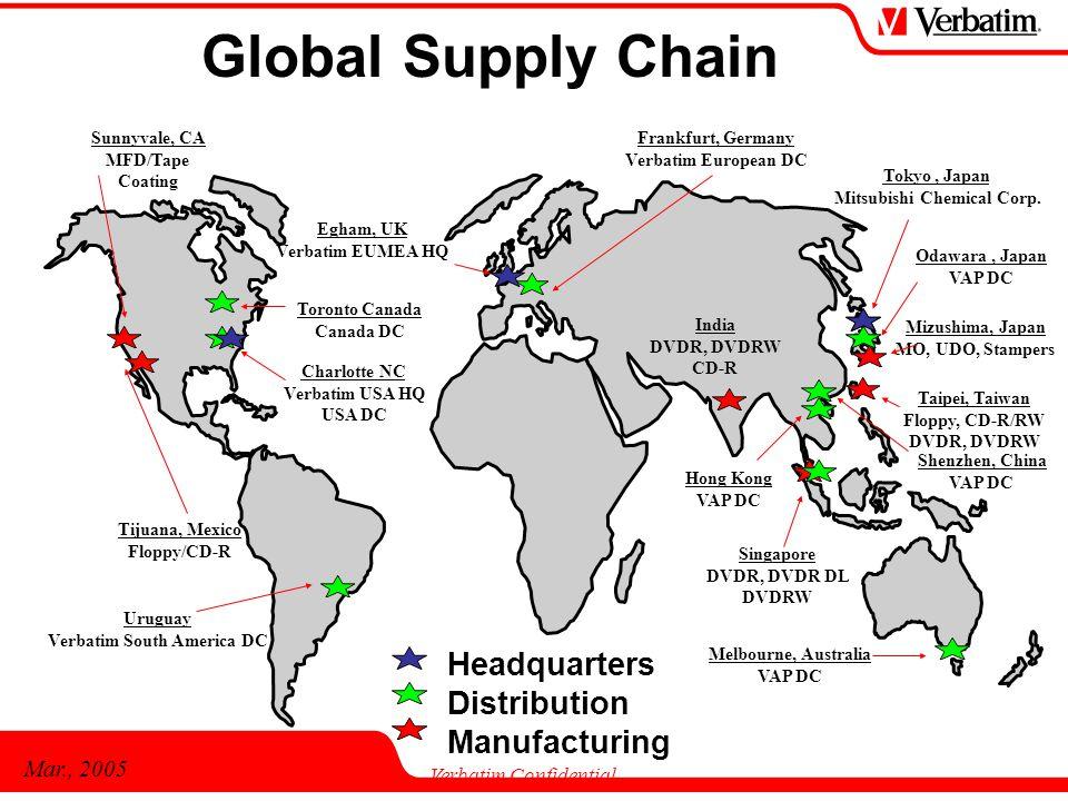 Mar., 2005 Verbatim Confidential Headquarters Distribution Manufacturing Tijuana, Mexico Floppy/CD-R Charlotte NC Verbatim USA HQ USA DC Toronto Canad
