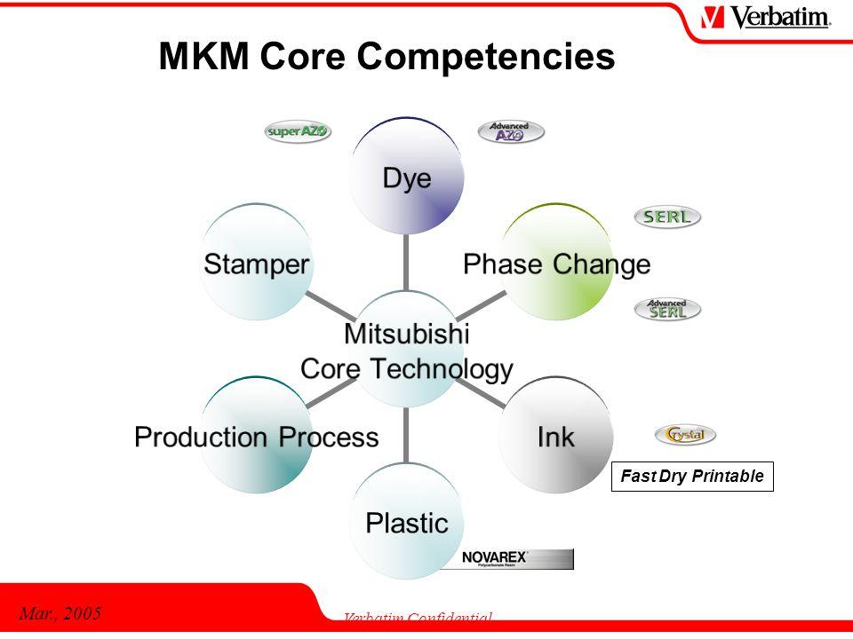 Mar., 2005 Verbatim Confidential MKM Core Competencies Fast Dry Printable