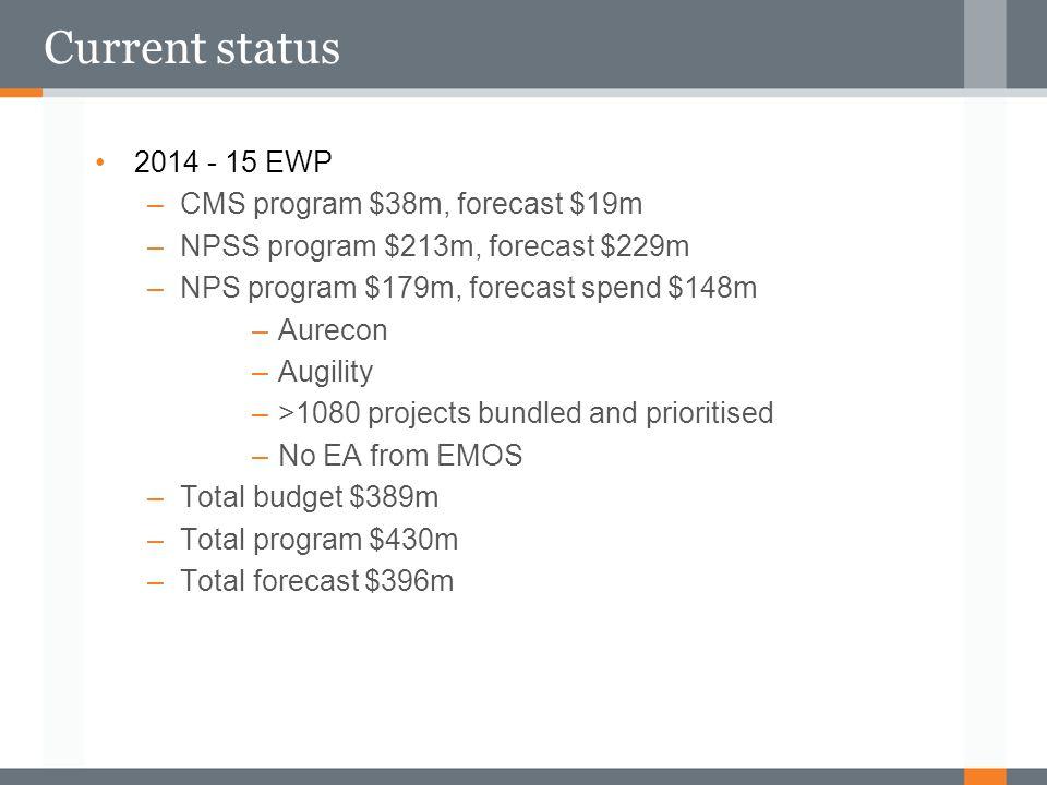Current status 2014 - 15 EWP –CMS program $38m, forecast $19m –NPSS program $213m, forecast $229m –NPS program $179m, forecast spend $148m –Aurecon –A