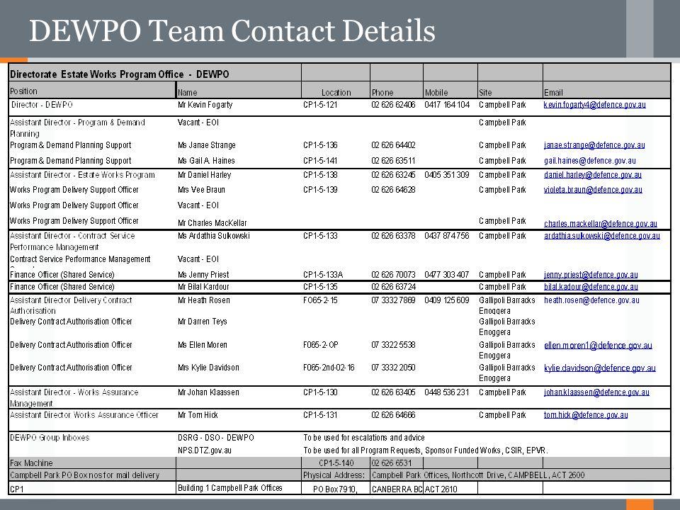 DEWPO Team Contact Details