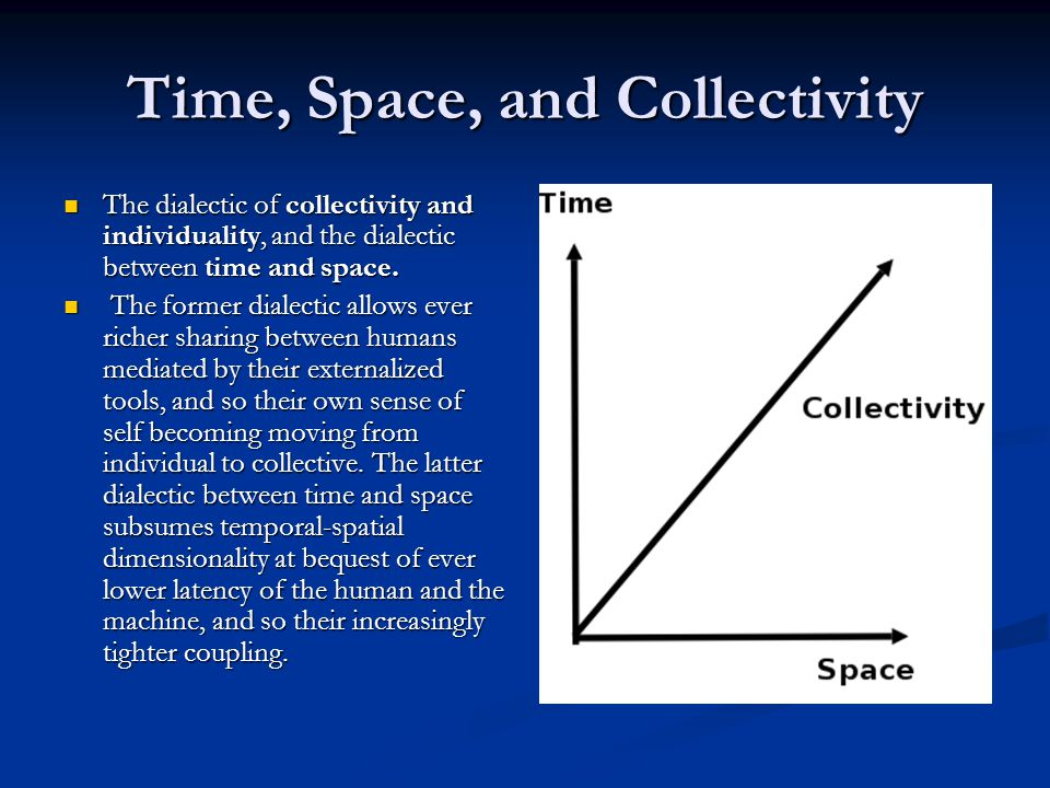 Time, Space, and Collectivity The dialectic of collectivity and individuality, and the dialectic between time and space. The dialectic of collectivity