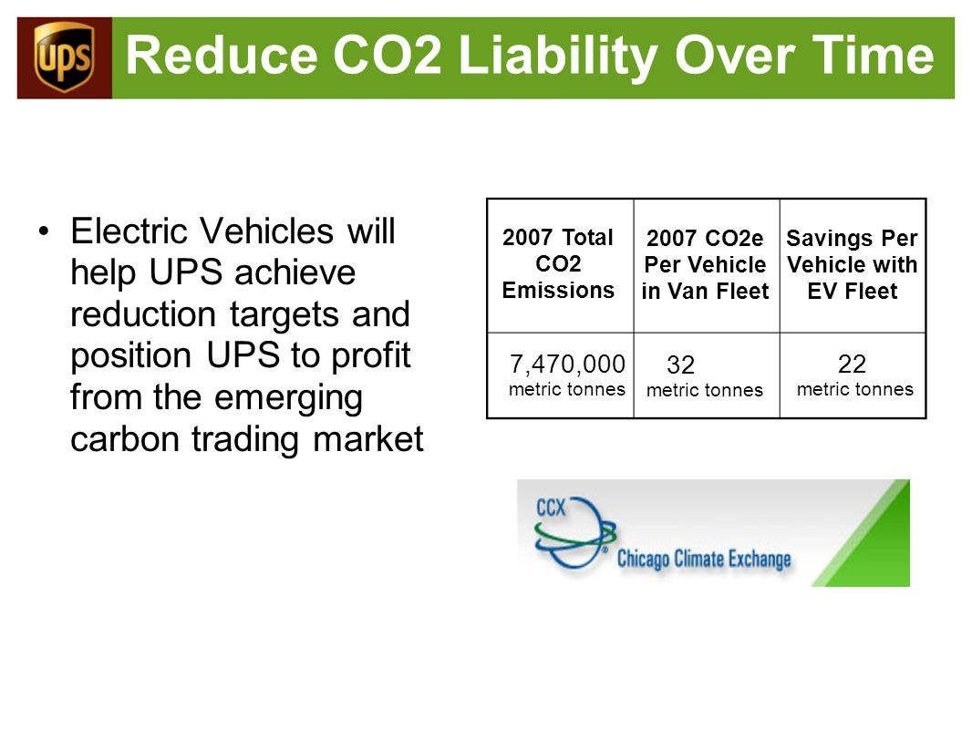 Reduce CO2 Liability Over Time Electric Vehicles will help UPS achieve reduction targets and position UPS to profit from the emerging carbon trading market 22 metric tonnes 32 metric tonnes 7,470,000 metric tonnes Savings Per Vehicle with EV Fleet 2007 CO2e Per Vehicle in Van Fleet 2007 Total CO2 Emissions