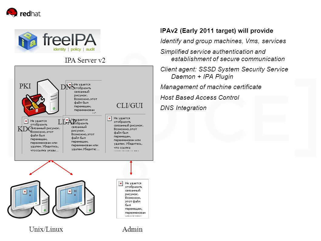 IPAv2 (Early 2011 target) will provide Identify and group machines, Vms, services Simplified service authentication and establishment of secure communication Client agent: SSSD System Security Service Daemon + IPA Plugin Management of machine certificate Host Based Access Control DNS Integration KDC LDAP CLI/GUI IPA Server v2 Unix/LinuxAdmin PKI DNS