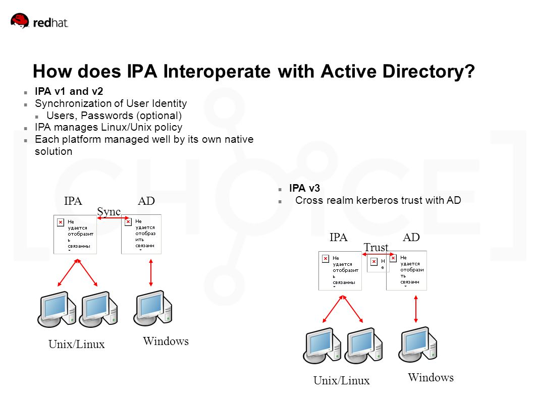 How does IPA Interoperate with Active Directory.