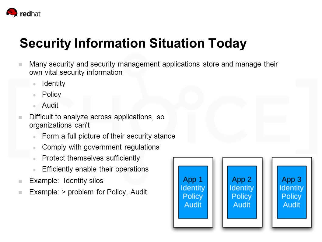 Security Information Situation Today Many security and security management applications store and manage their own vital security information Identity Policy Audit Difficult to analyze across applications, so organizations can t Form a full picture of their security stance Comply with government regulations Protect themselves sufficiently Efficiently enable their operations Example: Identity silos Example: > problem for Policy, Audit