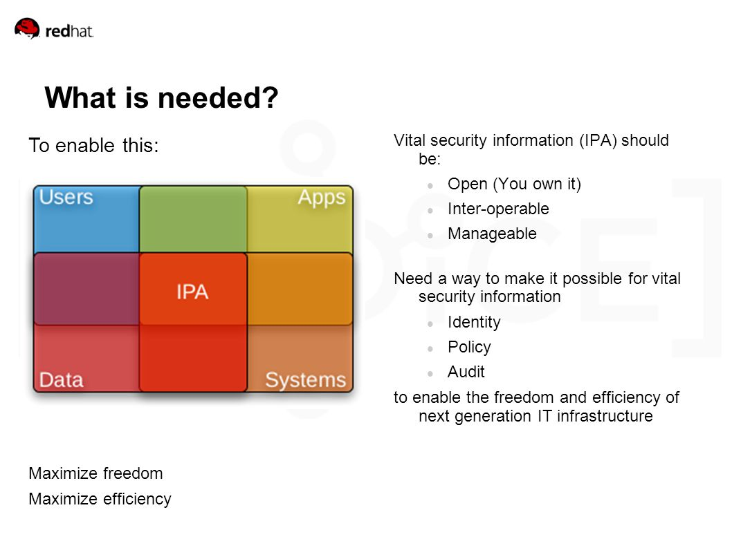 What is needed? Vital security information (IPA) should be: Open (You own it) Inter-operable Manageable Need a way to make it possible for vital secur
