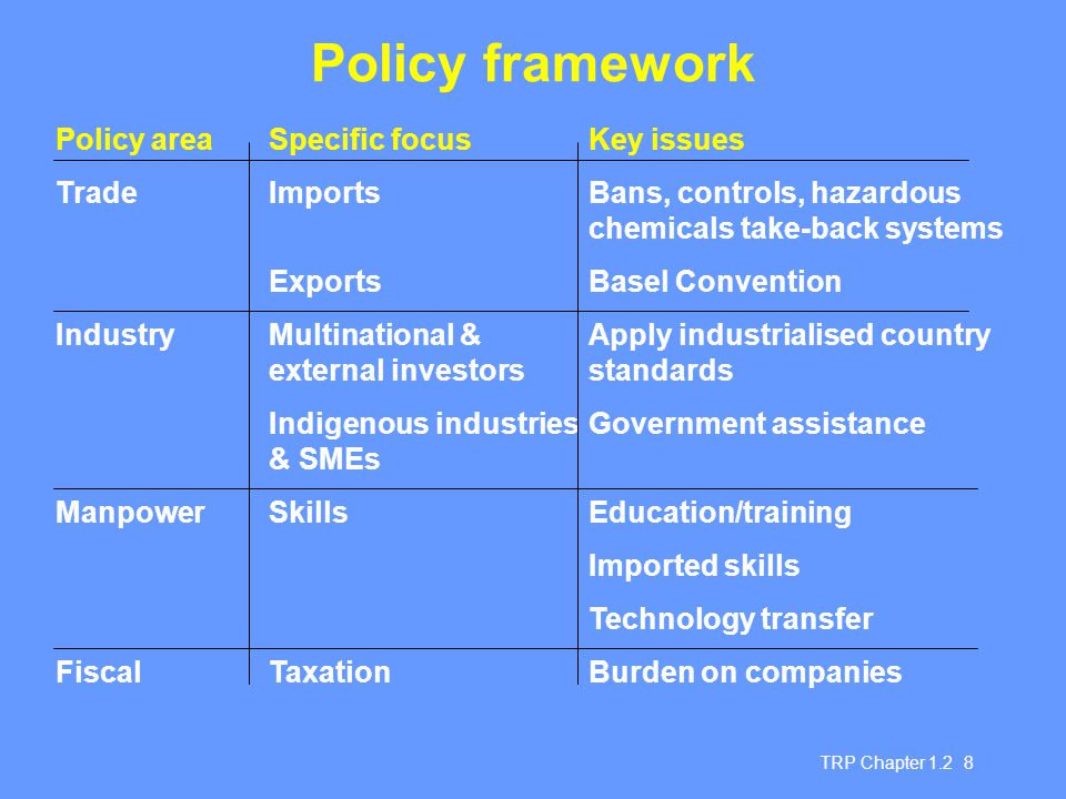 TRP Chapter 1.2 8 Policy framework Policy areaSpecific focus Key issues TradeImports Bans, controls, hazardous chemicals take-back systems ExportsBasel Convention IndustryMultinational & Apply industrialised country external investors standards Indigenous industries Government assistance & SMEs ManpowerSkillsEducation/training Imported skills Technology transfer FiscalTaxationBurden on companies
