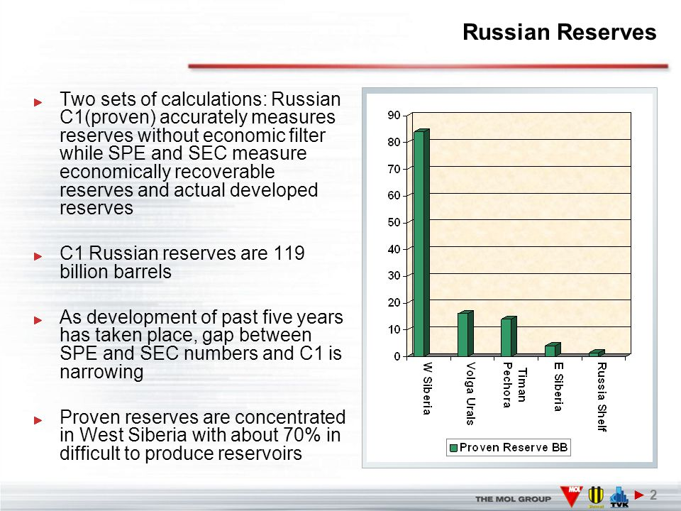Russian Reserves Two sets of calculations: Russian C1(proven) accurately measures reserves without economic filter while SPE and SEC measure economically recoverable reserves and actual developed reserves C1 Russian reserves are 119 billion barrels As development of past five years has taken place, gap between SPE and SEC numbers and C1 is narrowing Proven reserves are concentrated in West Siberia with about 70% in difficult to produce reservoirs ► 2► 2