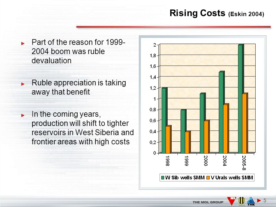 Rising Costs (Eskin 2004) Part of the reason for 1999- 2004 boom was ruble devaluation Ruble appreciation is taking away that benefit In the coming years, production will shift to tighter reservoirs in West Siberia and frontier areas with high costs ► 5► 5