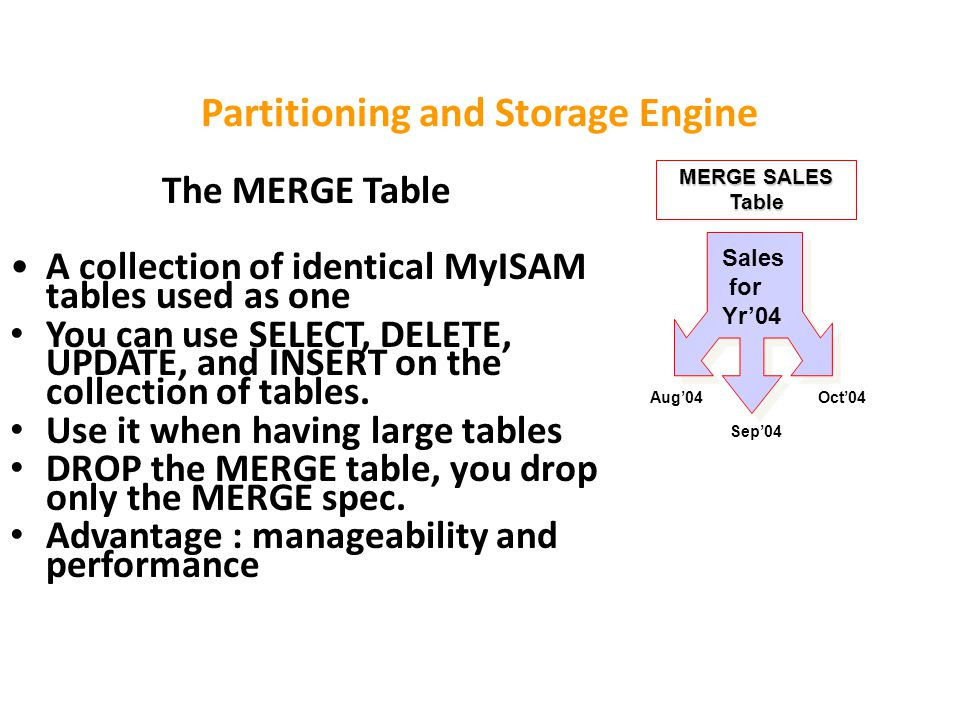 Partitioning and Storage Engine The MERGE Table A collection of identical MyISAM tables used as one You can use SELECT, DELETE, UPDATE, and INSERT on the collection of tables.