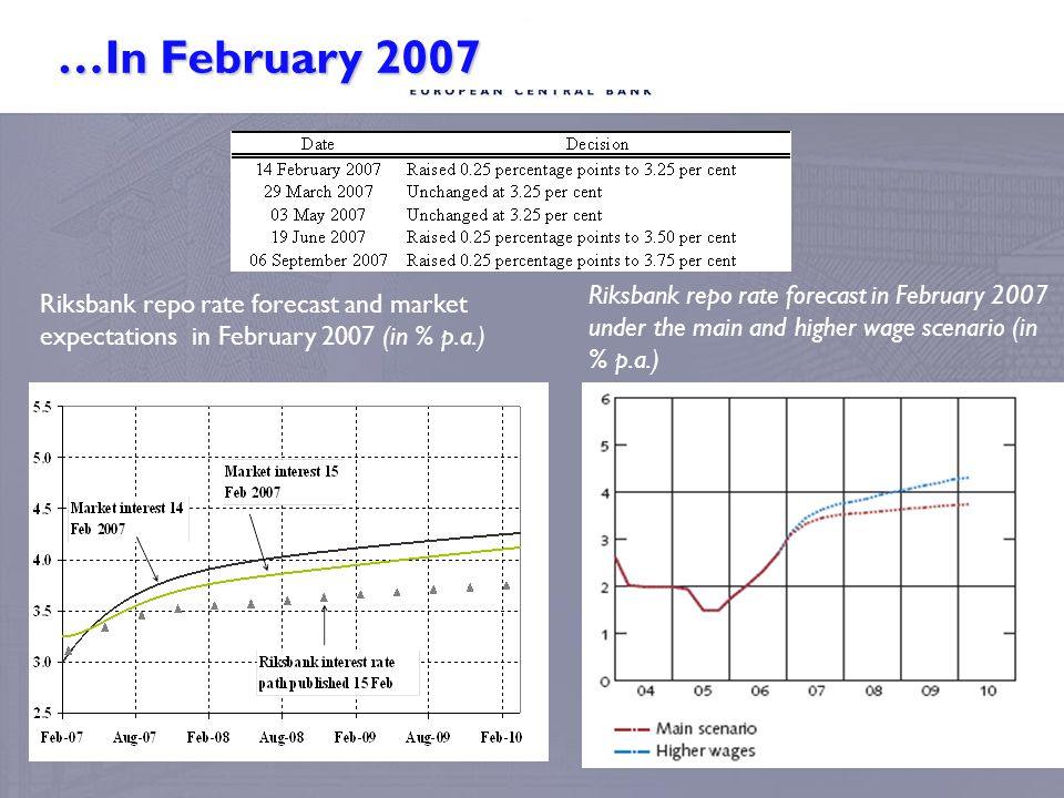 Riksbank repo rate forecast and market expectations in February 2007 (in % p.a.) Riksbank repo rate forecast in February 2007 under the main and highe