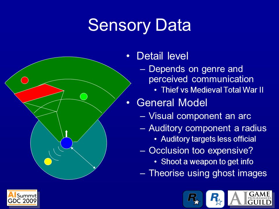 Sensory Data Detail level –Depends on genre and perceived communication Thief vs Medieval Total War II General Model –Visual component an arc –Auditory component a radius Auditory targets less official –Occlusion too expensive.