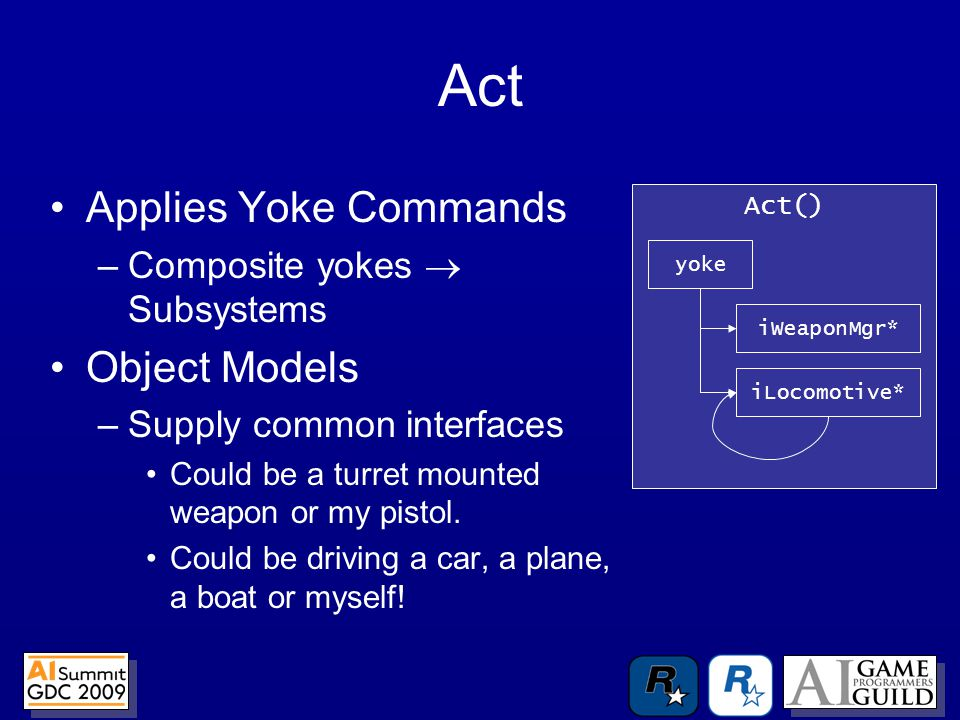Act Applies Yoke Commands –Composite yokes  Subsystems Object Models –Supply common interfaces Could be a turret mounted weapon or my pistol.