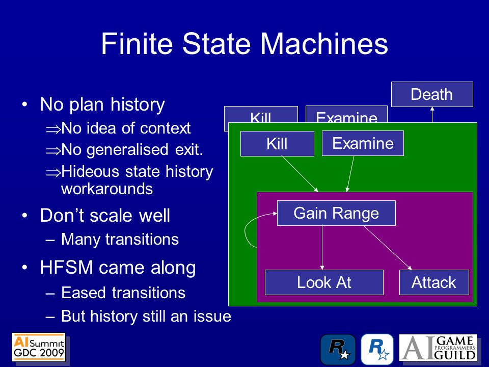 Finite State Machines No plan history  No idea of context  No generalised exit.