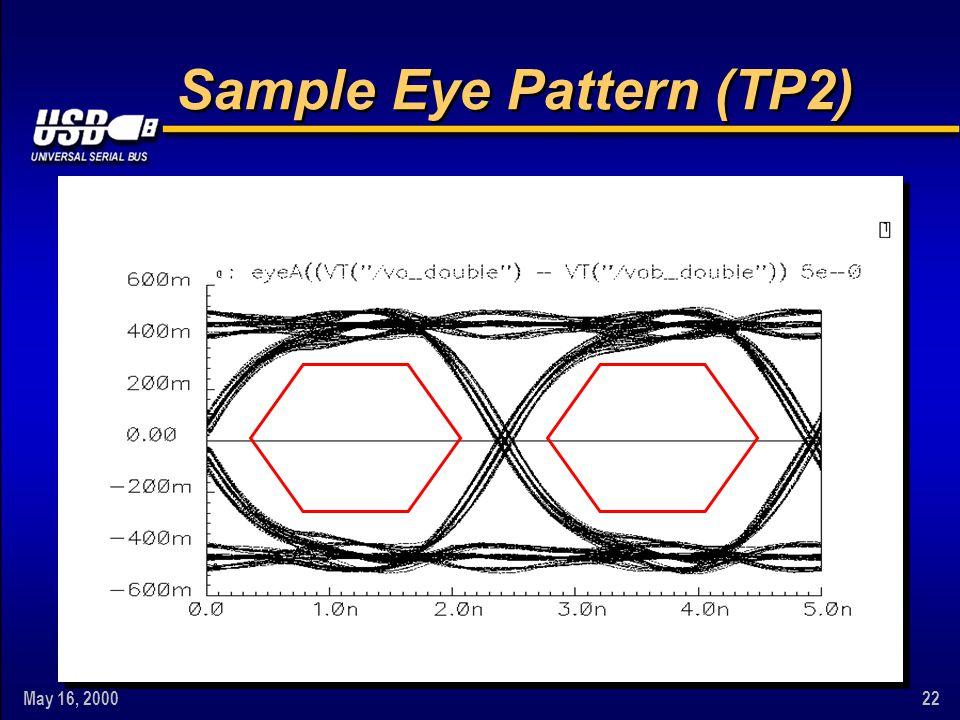 May 16, 200022 Sample Eye Pattern (TP2)